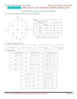 Chuyên đề 3 biến đổi và giải phương trình lượng giác