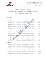 MỘT SỐ ĐỀ THI CẤP QUỐC GIA GIẢI TOÁN TRÊN MÁY TÍNH CASIO TỪ NĂM 2012 – 2014 CỦA BỘ GIÁO DỤC VÀ ĐÀO TẠO NĂM 2012