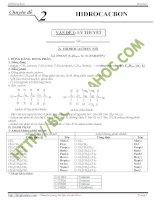 Lý thuyết chuyên đề hidrocacbon cơ bản và nâng cao