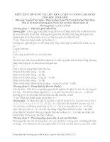KIẾN THỨC bổ SUNG tài LIỆU rèn LUYỆN và NÂNG CAO DÀNH CHO học SINH GIỎI 8,9