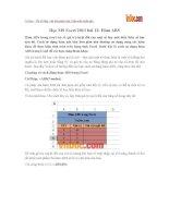 Học MS Excel 2013 bài 12: Hàm ABS Cú pháp và cách sử dụng hàm tính giá trị tuyệt đối trong Excel
