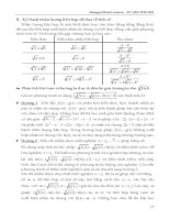Tư duy sáng tạo tìm tòi lời giải phương trình, bất phương trình, hệ phương trình đại số vô tỷ ( TIẾP)