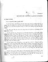 Chuong 05 Huong dan thiet ke he thong lanh  Nguyen Duc Loi