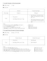 Phân biệt động từ Ving và Having V3 có Bài tập Minh Họa