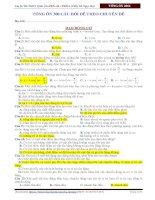 tổng ôn 300 câu hỏi vật lý theo chuyên đề năm 2016 có đáp án
