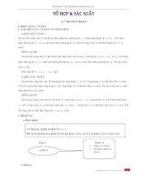 Chuyên đề xác suất  tổ hợp lớp 12