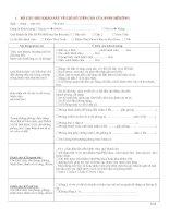 BỘ CÂU HỎI KHẢO SÁT VỀ CHỈ SỐ TIẾP CẬN CỦA BVPS MÊKÔNG