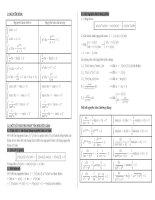 Bảng tổng hợp công thức Nguyên hàm - Đạo hàm - Luỹ thừa - Logarit