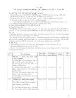bài thu hoạch bdtx thpt modul 3, 12,18,19,