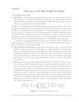 Giáo trình điều khiển tự động   chương 1  tổng quan về điều khiển tự động