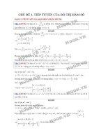 Free Bài toán liên quan trong khảo sát hàm số