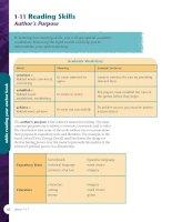 Reading skill  Tuyệt kỹ làm bài đọc hiểu tiếng anh (P1)