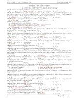 Tuyển tập câu hỏi lý thuyết chọn lọc môn Hóa ôn thi ĐHCĐ 2016