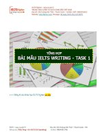 Bài mẫu IELTS writing task 1   IELTS fighter