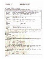 Ebook tổng ôn tập kiến thức hóa học (tập 1)  phần 2