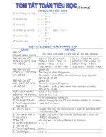 Tóm tắt Kiến thức Toán Tiểu học (Từ lớp 1 đến lớp 5)
