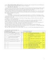 Bài Thực hành Một số thí nghiệm về Ezim