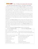 Học Tiếng Anh qua bài hát: Sing me to sleep - Alan Walker ft. Iselin Solheim