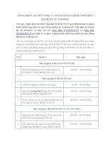 Tổng hợp những lỗi vi phạm giao thông thường gặp và mức xử phạt cụ thể áp dụng từ ngày 01/08/2016