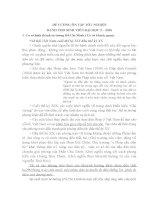 ĐỀ CƯƠNG ÔN TẬP TỐT NGHIỆP MÔN TƯ TƯỞNG HỒ CHÍ MINH