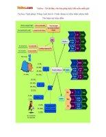 Tự học Ngữ pháp Tiếng Anh bài 6: Cách dùng và dấu hiệu nhận biết Thì hiện tại tiếp diễn