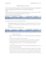 Bài tập môn Quản trị chiến lược có đáp án