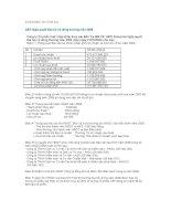 Nghị quyết Đại hội cổ đông thường niên năm 2009 - Công ty Cổ phần Xuất nhập khẩu Thủy sản Bến Tre