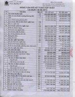 Báo cáo tài chính hợp nhất quý 2 năm 2013 - Công ty Cổ phần Xây dựng 47