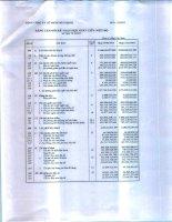 Báo cáo tài chính hợp nhất quý 2 năm 2015 - Tổng Công ty Cổ phần Bảo Minh