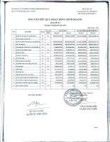 Báo cáo tài chính công ty mẹ quý 3 năm 2012 - Công ty Cổ phần Xây dựng và Kinh doanh Vật tư