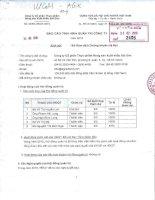 Báo cáo tình hình quản trị công ty - Công ty cổ phần Thực phẩm Nông sản Xuất khẩu Sài Gòn