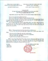Nghị quyết Hội đồng Quản trị - Công ty Cổ phần Nhiệt điện Bà Rịa