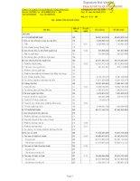 Báo cáo tài chính hợp nhất quý 4 năm 2013 - Công ty Cổ phần Bê tông Biên Hòa