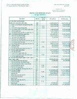Báo cáo tài chính công ty mẹ quý 3 năm 2011 - Công ty Cổ phần Dịch vụ Bến Thành