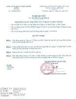 Nghị quyết Hội đồng Quản trị - Công ty Cổ phần Dịch vụ Bến Thành