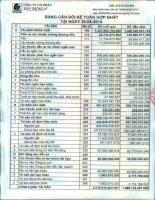 Báo cáo tài chính hợp nhất quý 2 năm 2014 - Công ty Cổ phần Xây dựng 47