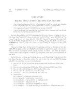 Nghị quyết Đại hội cổ đông thường niên năm 2010 - Công ty Cổ phần Cơ khí và Xây dựng Bình Triệu