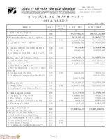 Báo cáo tài chính hợp nhất quý 4 năm 2013 - Công ty Cổ phần Văn hóa Tân Bình