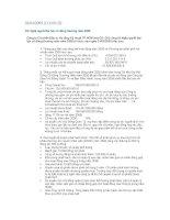 Nghị quyết đại hội cổ đông ngày 31-03-2009 - Công ty cổ phần Đầu tư Hạ tầng Kỹ thuật T.P Hồ Chí Minh