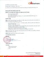 Nghị quyết Hội đồng Quản trị - Công ty cổ phần Xây dựng và Nhân lực Việt Nam