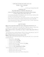 Nghị quyết đại hội cổ đông ngày 22-06-2009 - Công ty Cổ phần Chứng khoán Nông nghiệp và Phát triển Nông thôn