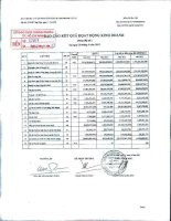 Báo cáo KQKD công ty mẹ quý 3 năm 2013 - Công ty Cổ phần Xây dựng và Kinh doanh Vật tư