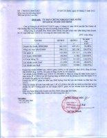 Báo cáo tài chính hợp nhất quý 3 năm 2012 - Tổng Công ty Cổ phần Bảo Minh