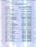 Báo cáo tài chính công ty mẹ quý 2 năm 2015 - Tổng Công ty Cổ phần Bảo Minh