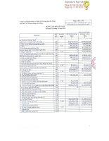 Báo cáo tài chính quý 4 năm 2014 - Công ty Cổ phần Sách và Thiết bị trường học Đà Nẵng
