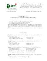 Nghị quyết đại hội cổ đông ngày 28-05-2009 - CTCP Sản xuất Kinh doanh Dược và Trang thiết bị Y tế Việt Mỹ