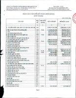 Báo cáo tài chính quý 4 năm 2011 - Công ty Cổ phần Chứng khoán Nông nghiệp và Phát triển Nông thôn