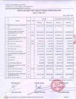 Báo cáo KQKD hợp nhất quý 4 năm 2011 - Công ty Cổ phần Chiếu xạ An Phú