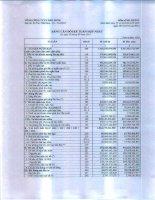 Báo cáo tài chính hợp nhất quý 3 năm 2014 - Tổng Công ty Cổ phần Bảo Minh