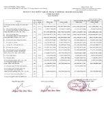 Báo cáo tài chính công ty mẹ quý 3 năm 2015 - Công ty Cổ phần Nam Việt
